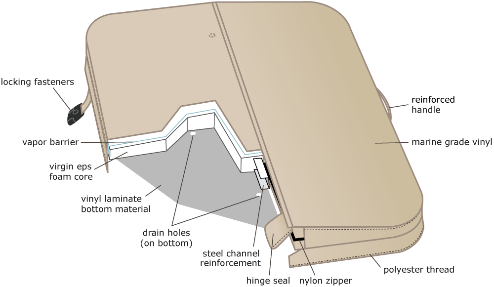 Cedar Mountain Spa Cover Anatomy Diagram